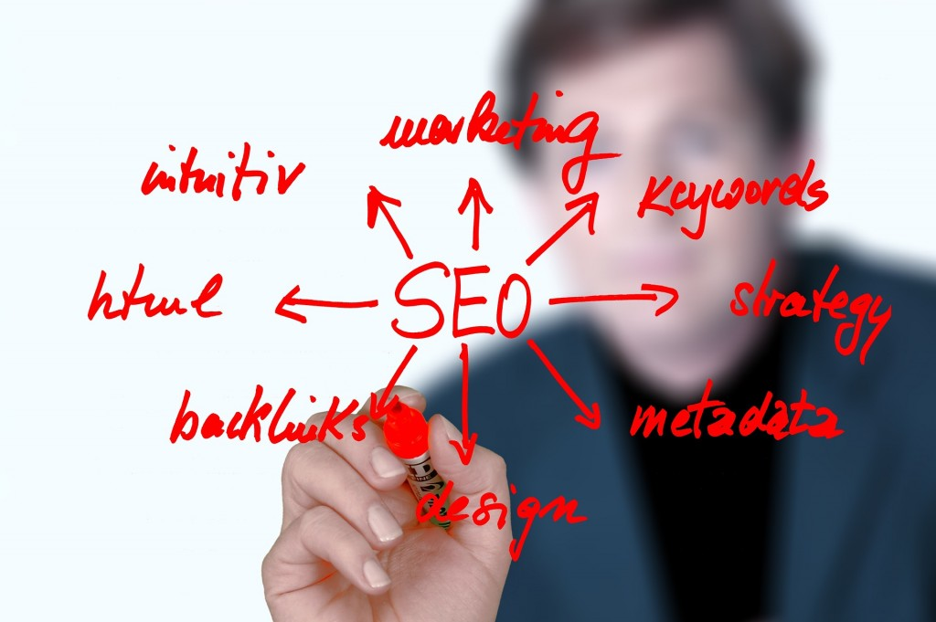 Identifying and tracking keywords is a crucial part of a successful SEO strategy